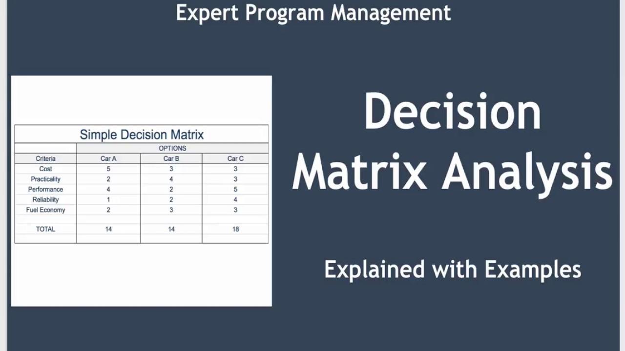 Matrix Interpretation