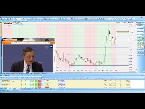 Live Trading EUR/USD BCE durant la Conférence de Presse de Mario DRAGHI 25/01/2018