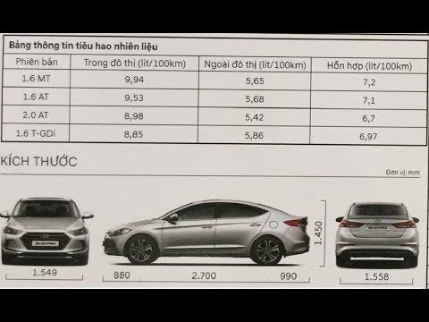 Hyundai Có Những Loại Xe Nào ? Kích Thước Xe Hyundai Như Thế Nào ?