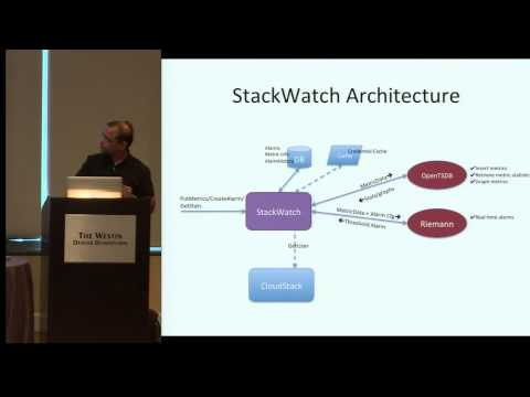 StackWatch: A Prototype CloudWatch Service for CloudStack