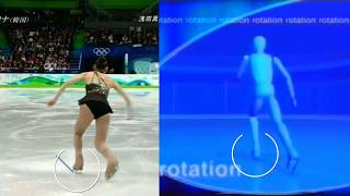 Flip Jump Analysis - Queen Yuna Kim vs Evgenia Medvedeva