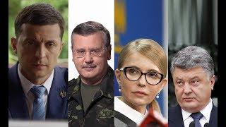 Политический расклад на 18 марта 2019 Video