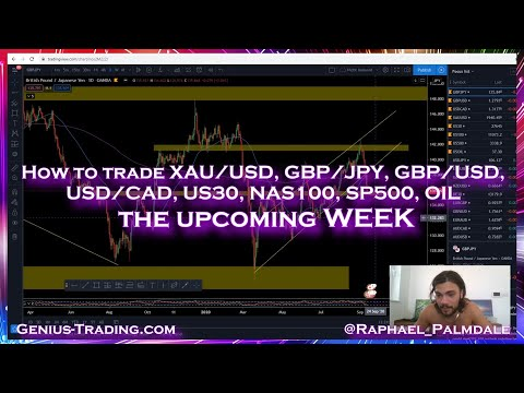 How To Trade Forex – XAUUSD, GBPJPY, GBPUSD, USDCAD, US30, NAS100, SP500, OIL weekly outlook