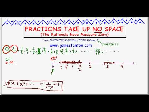 Fractions take up No Space: Rationals Have Measure Zero (TANTON Mathematics)