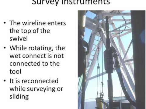 Drilling - Survey Instruments