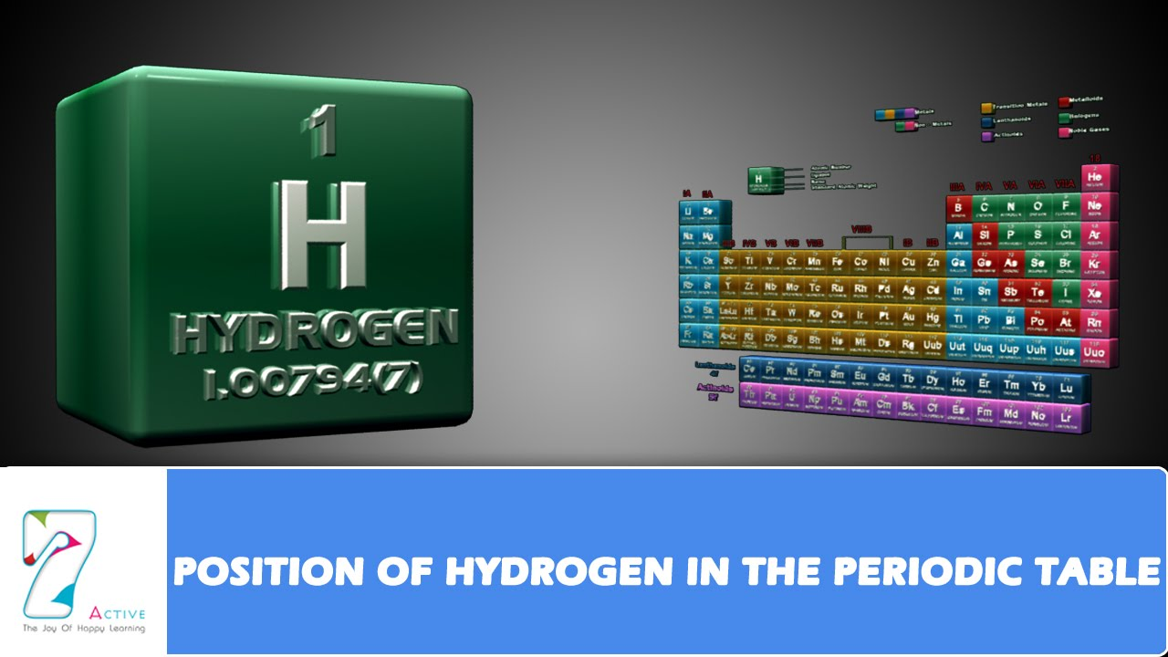 Position of hydrogen in the periodic table youtube gamestrikefo Gallery