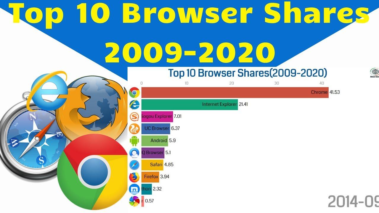 Тор 10 браузер gidra загрузки tor browser попасть на гидру