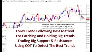 Forex Trading Methods Best Way to Catch and Trend follow Big Moves USD/JPY EUR/JPY Analysis 17/02