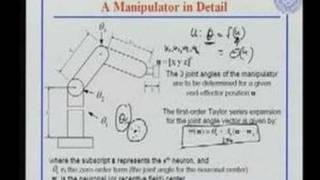 Mod 3 Lec 8 Visual Motor coordination - quantum clustering