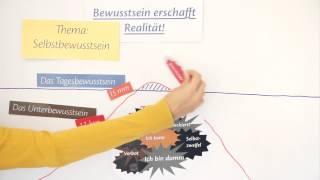 Matrix Live - Quantenheilung: Bewusstsein erschafft Realität - Wie Matrix Live funktioniert