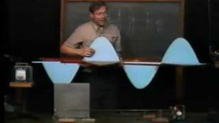 PHYS 101/102 #1: Electromagnetic Waves