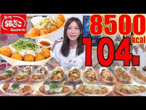 3 Youtuber Favorit yang Suka Membahas Makanan Hingga Mukbang