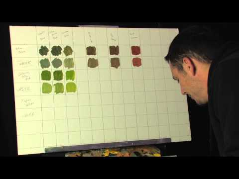 Painting Tips and Tricks, Creating A Color Mixing Chart For Landscape Greens by Tim Gagnon