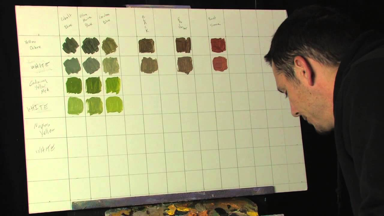 Painting tips and tricks creating a color mixing chart for painting tips and tricks creating a color mixing chart for landscape greens by tim gagnon youtube geenschuldenfo Image collections