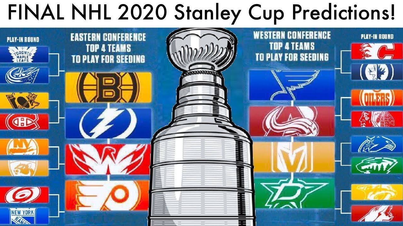 NHL playoff bracket 2020: Updated standings, seeds & Round 1 ...