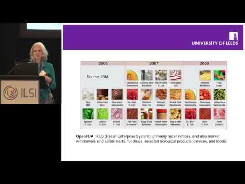 ILSI NA: AM2016: Advances in Methodology: Food Safety and Dietary Intake (Janet Cade)