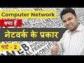 नेटवर्क के प्रकार - Types of Network in Hindi