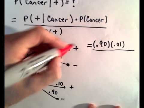 Bayes' Theorem and Cancer Screening