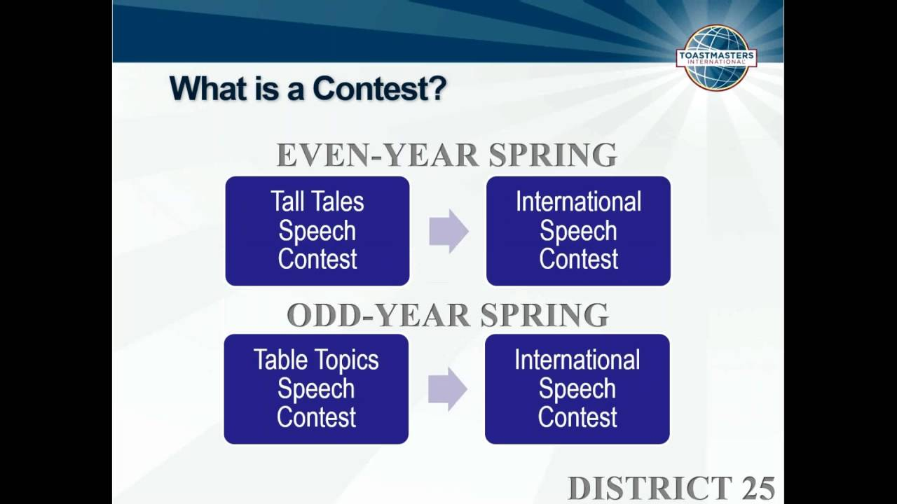 Speech Contest Resources – D25 Toastmasters