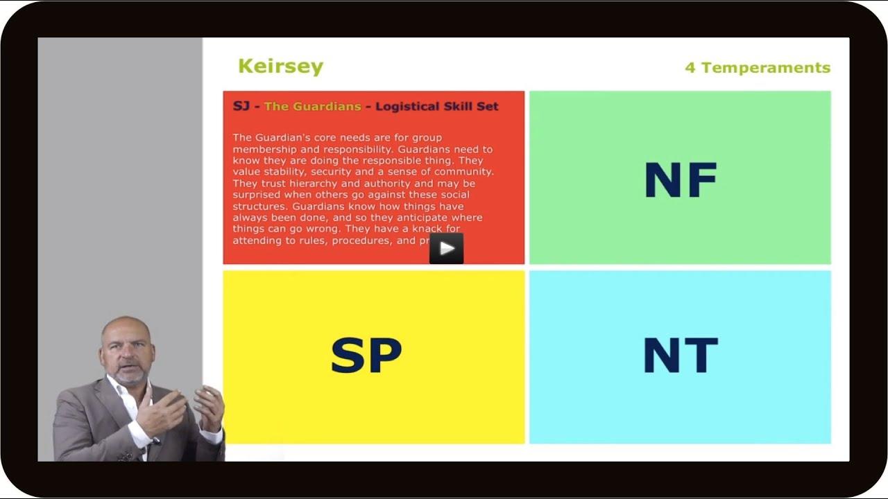 Keirsey temperament test