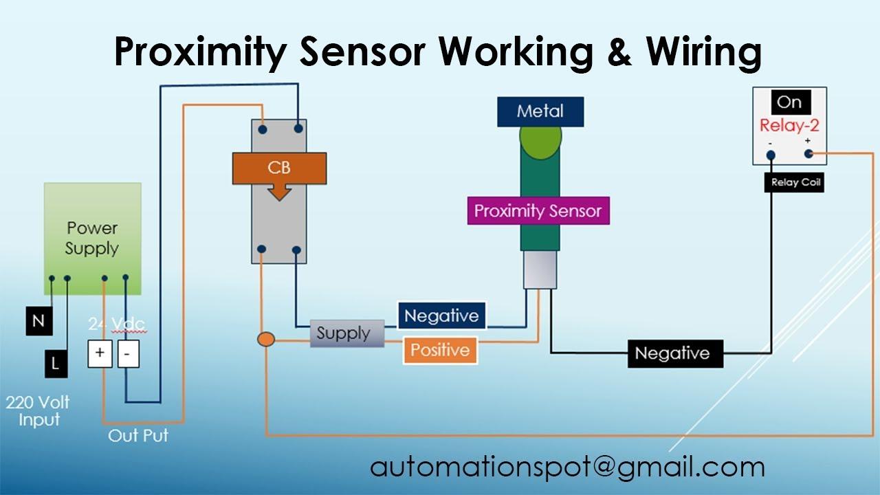 Proximity Sensor Working Principle | Proximity Sensor wiring Npn and Pnp -  YouTubeYouTube