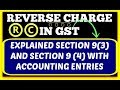 Reverse Charge in GST accounting entries under section 9(3)and 9(4) explained in detail with example