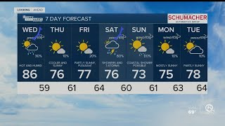 Latest Weather Forecast: Wednesday 5 a.m.