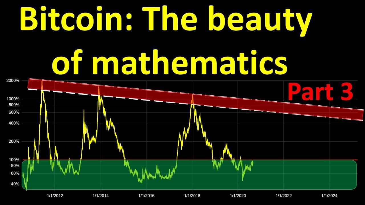Bitcoin: The beauty of mathematics (Part 3)