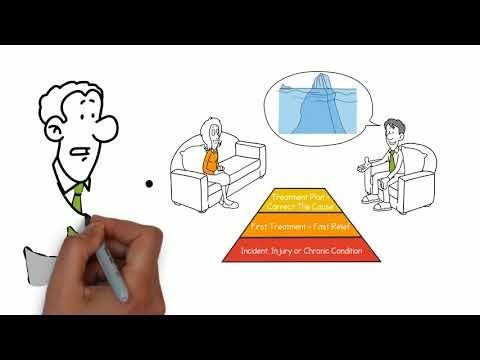 Onboarding Video - Mind Potential Psychology