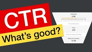 Click Through Rate YouTube – Which Percentage is Good?