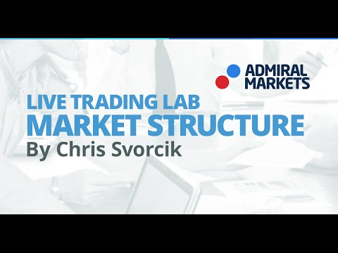 Forex market structurr entry