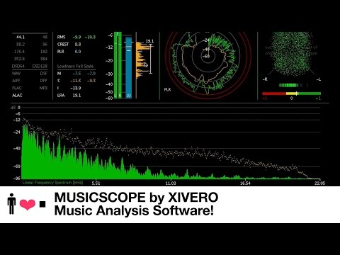 Musicscope - Music Analysis Software