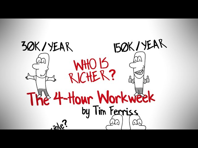 THE 4-HOUR WORKWEEK BY TIM FERRISS - ANIMATED BOOK SUMMARY