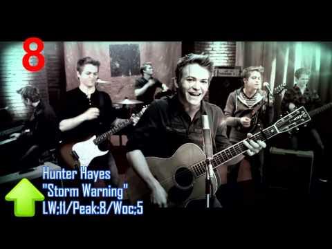 Billboard Bubbling Under Hot 100(Top 25) October 1, 2011