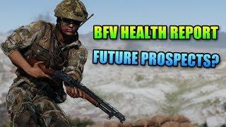 Battlefield 5 Health Report - Plans Going Forward