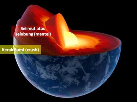 7 Penjelasan Struktur Lapisan Bumi Beserta Asal Mula Bumi