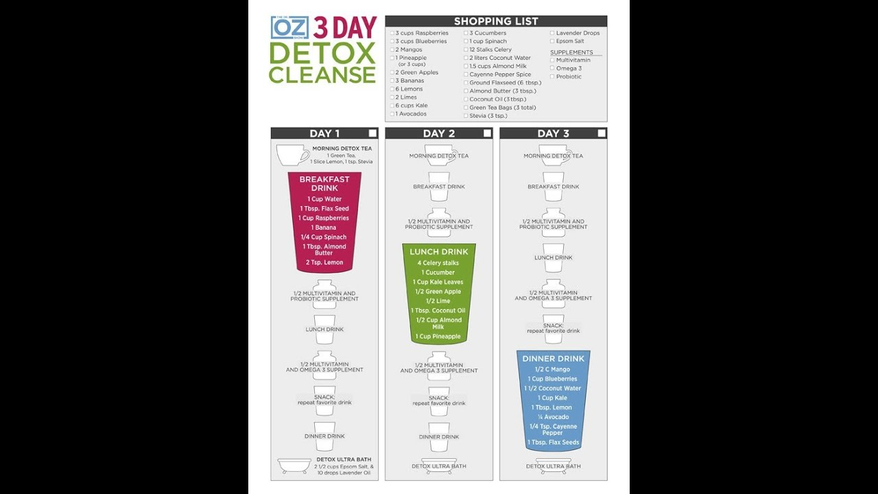 Detox 3 Cleanse Dr Day Oz
