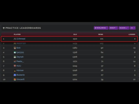 Fighting The #1 Leaderboards Player