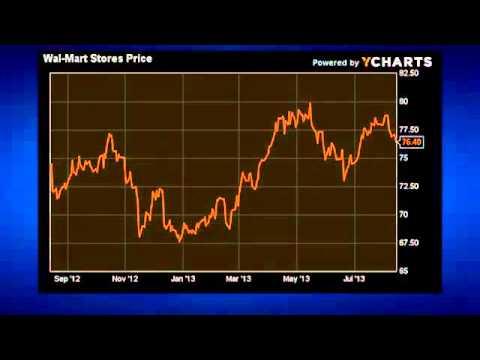 Cisco, Wal-Mart Take Down Stocks