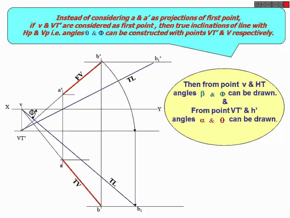 projection of lines Engineering graphicspage 1 chapter 2 projection of lines the majority of engineering drawings made by orthographic projections an object is represented by boundaries of all surfaces of the object.