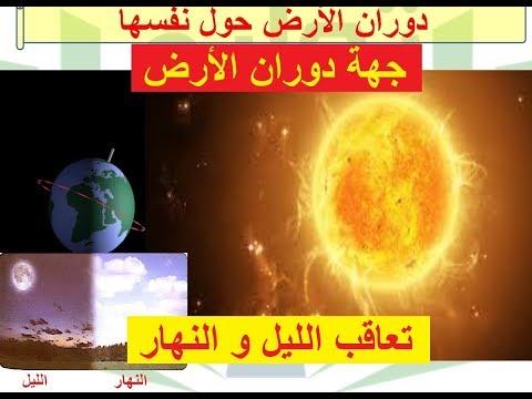 العائلة الملكية استيقظ بسرعة الفلاش دوران الارض حول الشمس للاطفال Dsvdedommel Com
