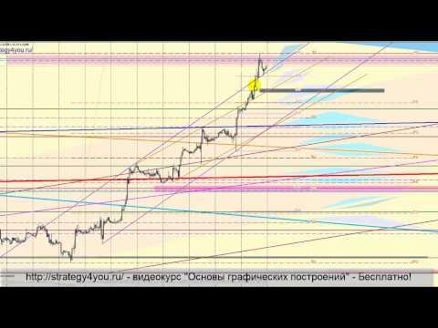 EURUSD форекс прогноз (17-21 сентября 2012)