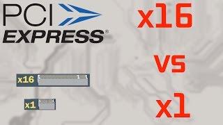 PCI-e зависимость видеокарт (сравнение и анализ PCI-e x1 vs x16)