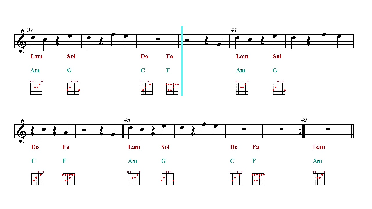 Guitar chords play along idgaf dua lipa sheet music guitar guitar chords play along idgaf dua lipa sheet music guitar chords hexwebz Images