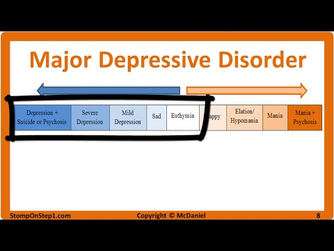 Childbirth can trigger many powerful emotions in both parents. Mood Disorders: Major Depressive Disorder & Bipolar Type 1