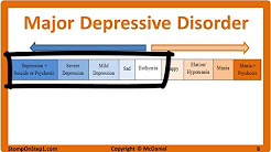 hqdefault - Differential Diagnosis Bereavement Depression