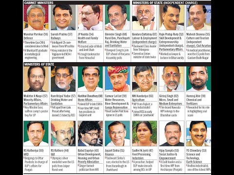 Council of Ministers(Cabinet, MoS, Deputy Minister) in Indian Parliament