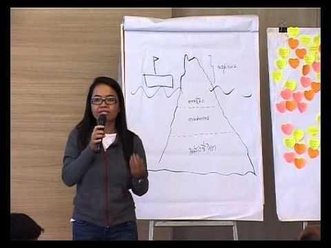 มูลนิธิสยามกัมมาจล:รู้จักตนเอง ภูเขาน้ำแข็ง กิจกรรมถอดบทเรียนแกนนำเยาวชนทีมนักถักทอชุมชน
