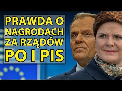 Manipulacja w Wiadomościach TVP – Prawda o nagrodach za rządów PO i PiS.