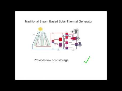 Displacement Rotary Engine Solar Systems